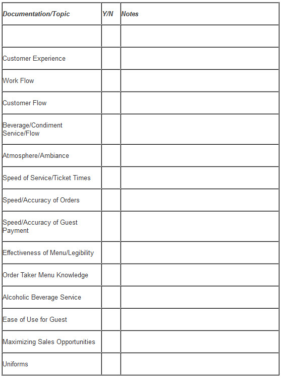 customer service report observation Companies do customer service research to measure the customer's satisfaction level with the customer service department customer service performance can be measured by observation.