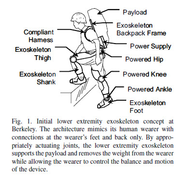 Lower Extremity Exoskeleton