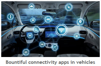 connected apps in vehicles image