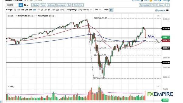 Disruption graph
