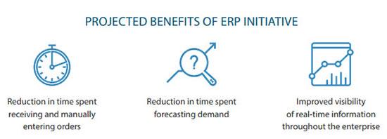 ERP benefits image