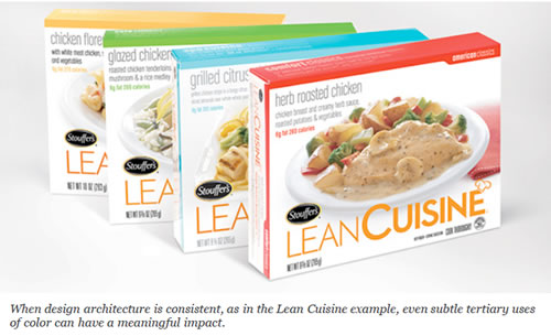 Lean Cuisine Photo